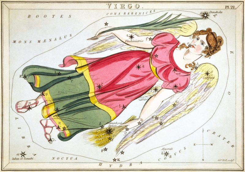 Antique colored etching of young woman in long dress with labeled scattered stars.