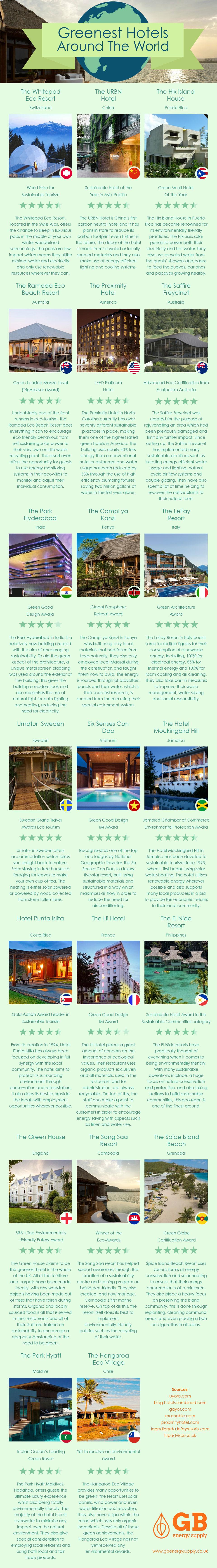 Greenest Hotels Greenest Hotels Around the World