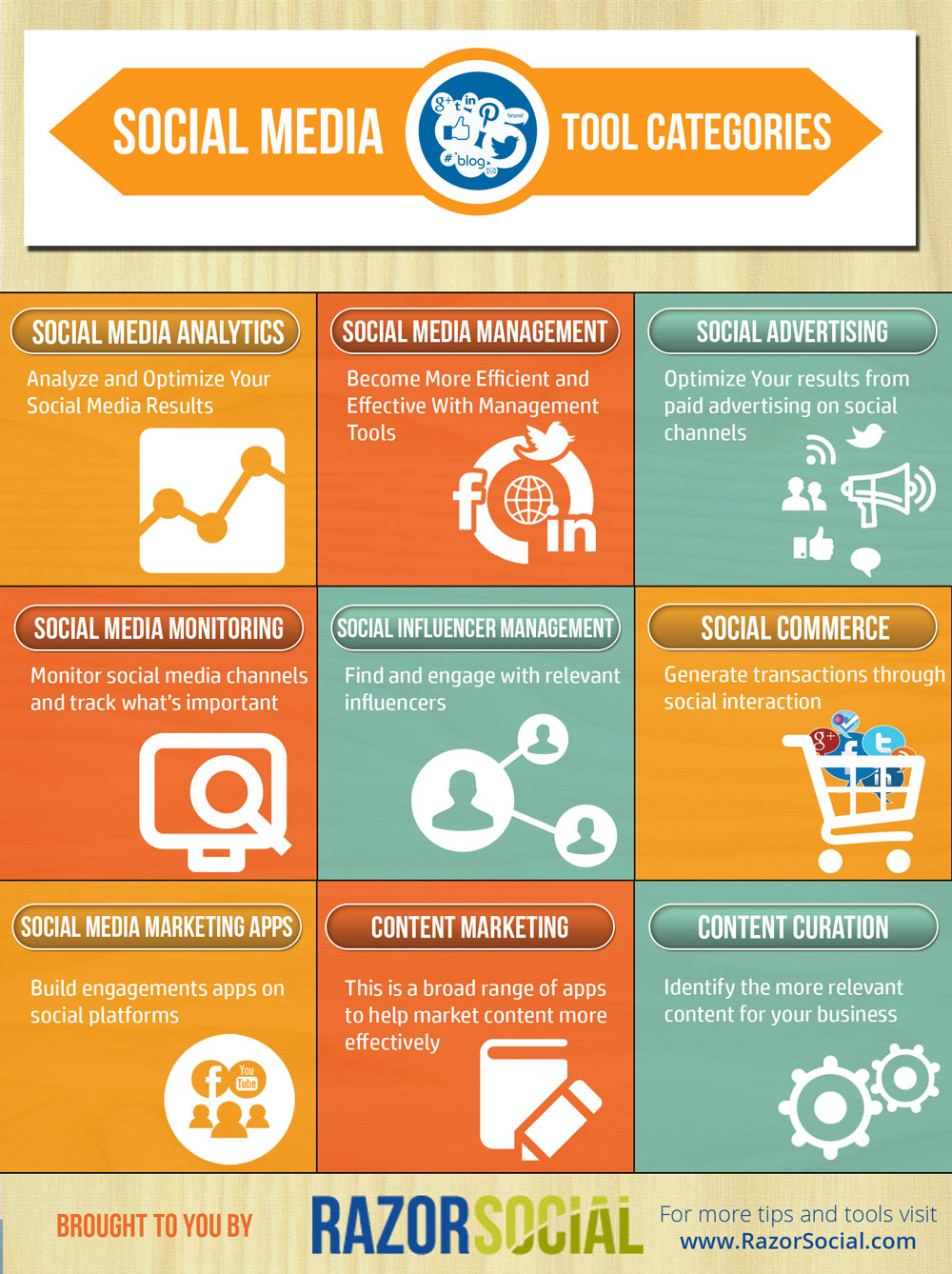 Awesome Infographic Page 2