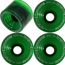 Bigfoot Invader 75mm Wheels