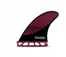 Futures P4 Legacy