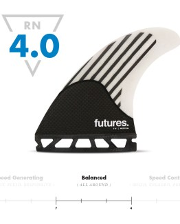 Futures Control Firewire
