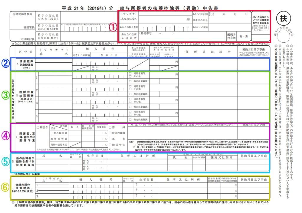 2018年末調整書類書き方記入例