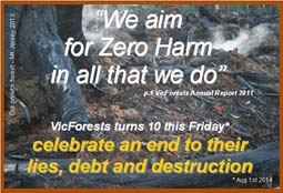 VicForests a decade of debt and destruction