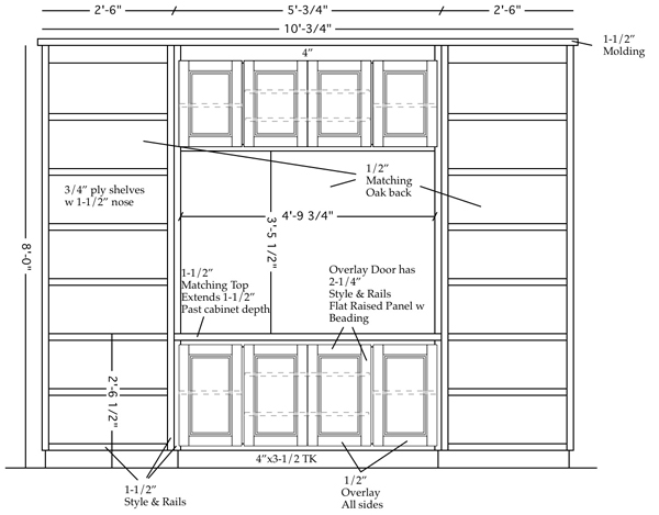 home entertainment system wiring design