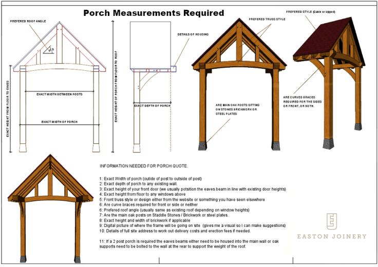 measurementsrequiredporch