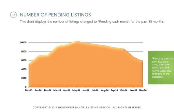 PendingListings_1214