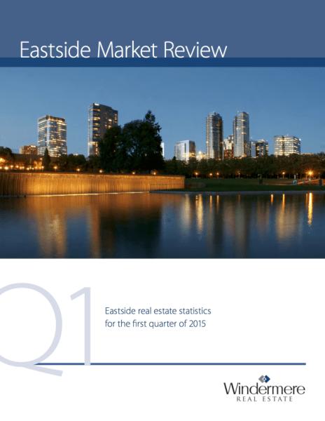 eastsidemarketreview_q1_2015
