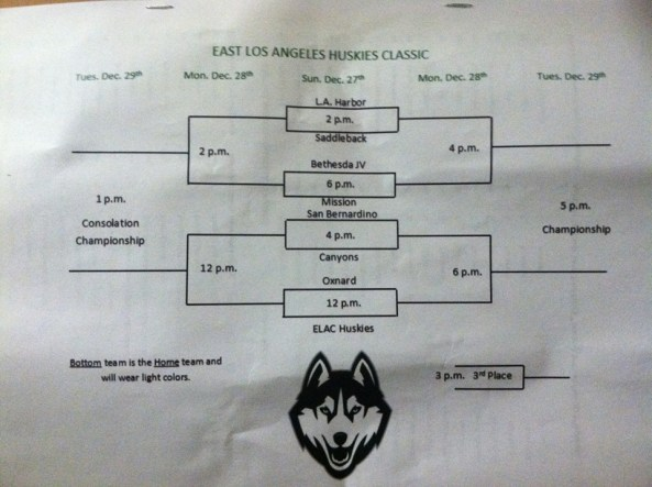 Husky Classic East LA College Women's Basketball