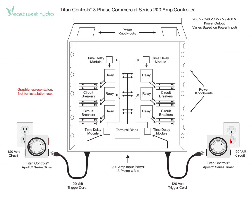 hight resolution of titan controls helios 200 amp commercial lighting controller 3 phase wiring 703250
