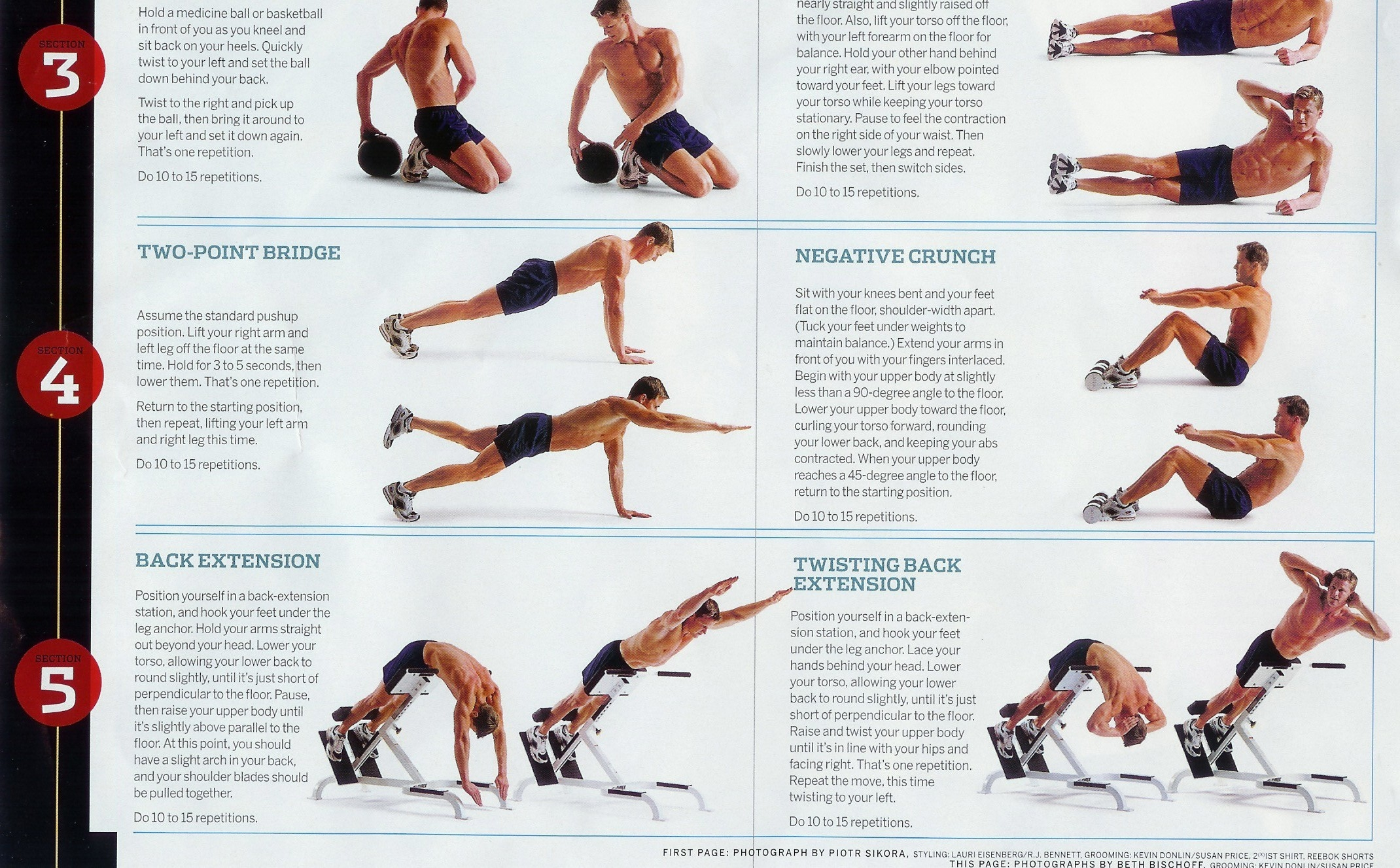 Abs Workout Plans How To Get Ripped Abs For Men And Women