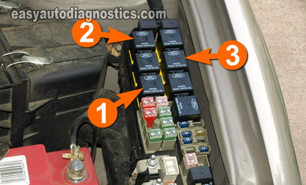Ford Escape Hybrid Fuse Box Part 2 How To Test The Cooling Fan Motors Ford Escape