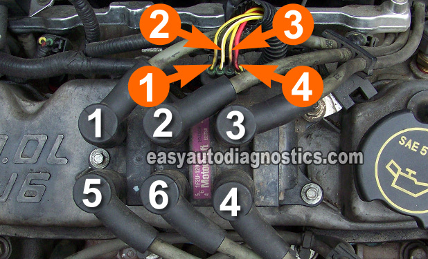 2007 ford taurus engine diagram hsh wiring ibanez part 2 -how to test the coil pack (ford 3.0l, 3.8l, 4.0l, 4.2l)