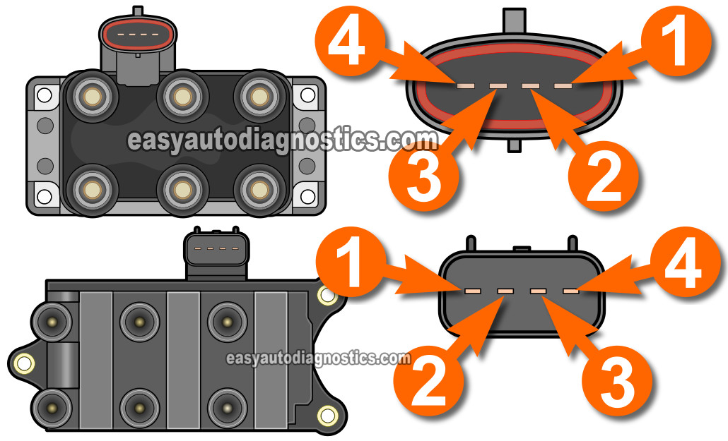 2000 ford explorer spark plug diagram speaker volume control wiring part 4 -how to test the coil pack (ford 3.0l, 3.8l, 4.0l, 4.2l)