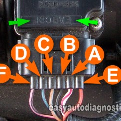 1999 Ford F150 Engine Diagram Ac Outlet Wiring Part 2 -how To Test The Mass Air Flow (maf) Sensor