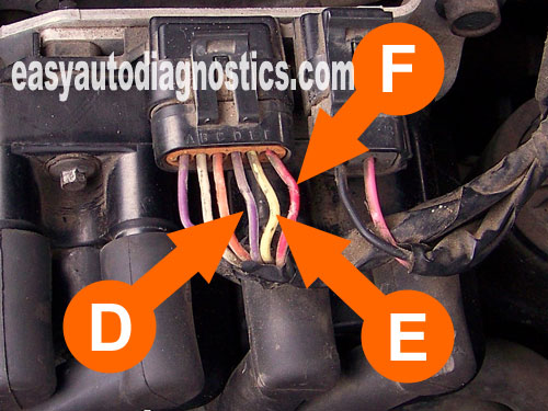 Part 3 How To Test The Gm Ignition Control Module 19952005