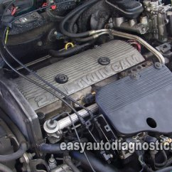 2001 Chevy Malibu Engine Diagram Vaillant Eco Plus Wiring Part 2 -how To Test The Ignition Module And Crank Sensor (gm 2.4l)
