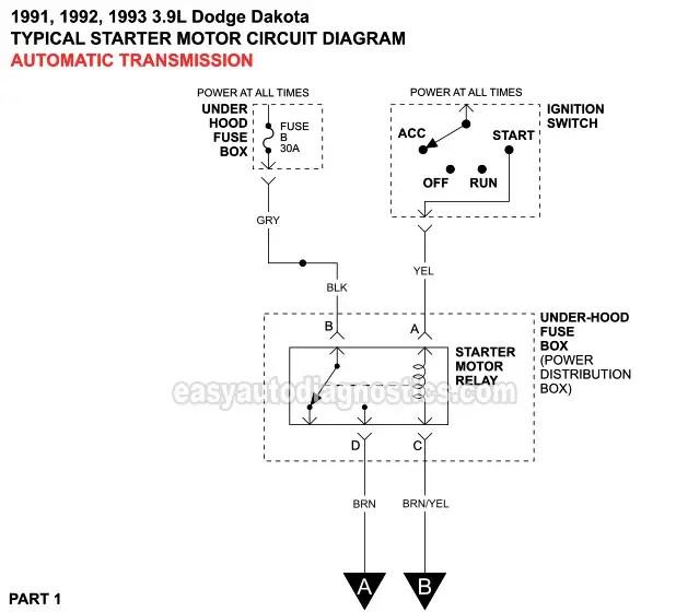 part 1 starter motor circuit diagram 19911995 39l dodge