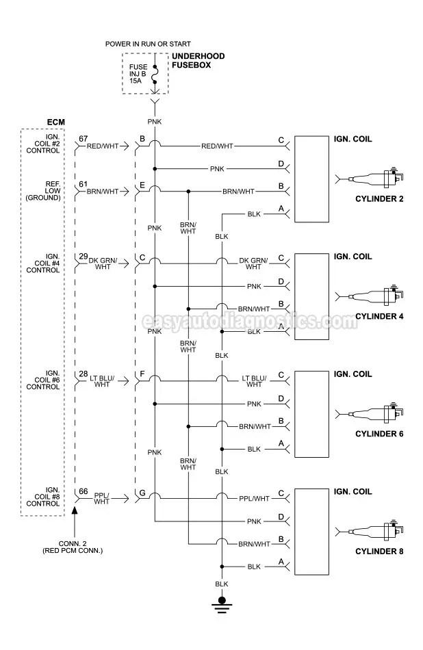Ignition Coil Wiring Diagram : ignition, wiring, diagram, Ignition, Circuit, Wiring, Diagram, (1999-2002, Chevrolet, Silverado,, Sierra)