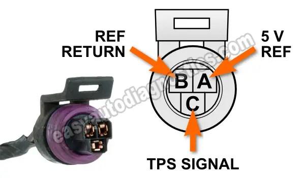 1996 Isuzu Bighorn Wiring Diagram Part 1 How To Test The Isuzu 3 2l Throttle Position Sensor