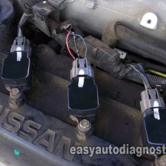 Nissan Murano Wiring Diagram Stihl Ms 441 Parts Part 1 -coil-on-plug (cop) Coil Test 2.5l Altima, Sentra (2002-2006)