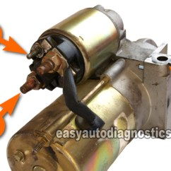 93 Chevy Truck Wiring Diagram 3 Way Switch Split Receptacle Part 2 -how To Test The Starter Motor On Car (step By Step)