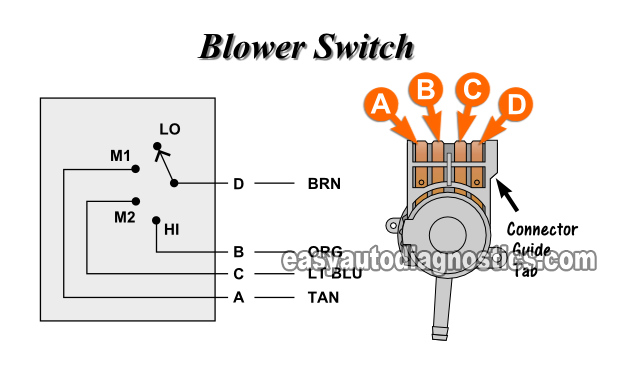 hvac wiring diagram test dish network part 1 -how to the blower control switch (2.8l chevy s10/ gmc s15)