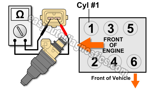 2006 Ford F 150 Fuel Wiring Diagram Part 1 How To Test The Fuel Injectors 2 5l V6 Chrysler