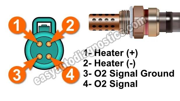 Subaru Outback Wiring Layout Part 2 Oxygen Sensor Heater Test P0135 2001 2004 2 0l