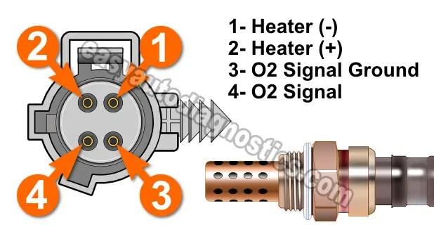 4 wire lambda sensor wiring diagram defi meter part 1 oxygen heater test p0135 2000 7l dodge dakota durango with federal