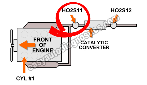 2004 dodge ram wiring diagram 1990 ford super duty diagrams part 3 -oxygen sensor heater test -p0135 (2000 4.7l dakota, durango)