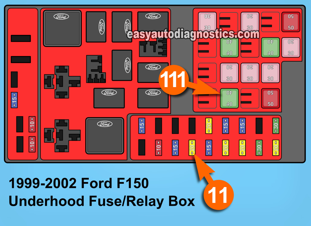 1997 Ford Expedition Alternator Fuse Diagram Part 3 How To Test The Alternator 1997 2002 4 6l Ford F150