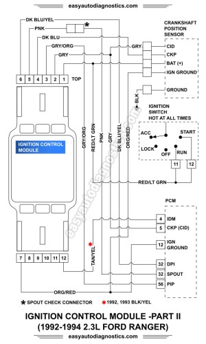 Part 2 19921994 23L Ford Ranger Ignition System Wiring Diagram