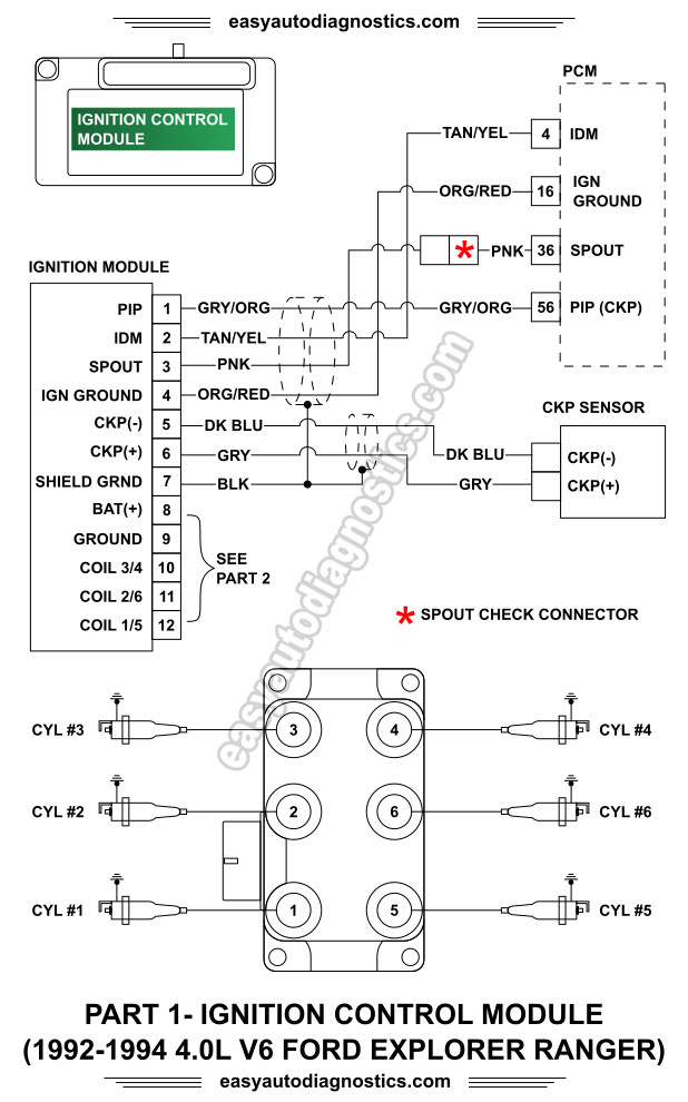 93 ford ranger 2 3 wiring diagram for horn relay part 1 -1992-1994 4.0l explorer, ignition system