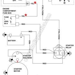 1994 Ford Explorer Starter Wiring Diagram Fujitsu Ac Part 1 -1992-1994 4.0l Ranger Motor Circuit