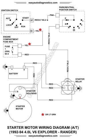 Part 1 19921994 40L Ford Ranger Starter Motor Circuit Wiring Diagram