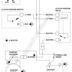 Isuzu Wiring Diagram Leeson Electric Motor Part 2 -1992-1994 2.4l Nissan D21 Pickup Starter