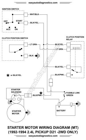 Part 2 19921994 24L Nissan D21 Pickup Starter Motor