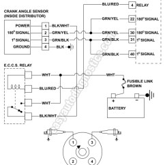 1993 Chevy Pickup Wiring Diagram A Light Switch From An Outlet Diagrams To Add Receptacle Do It Part 1 -1992-1994 2.4l Nissan D21 Ignition System