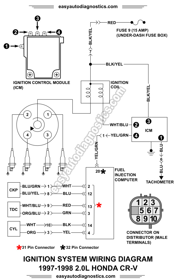 Distributor Wiring Diagram : distributor, wiring, diagram, 1997-1998, Honda, Ignition, System, Wiring, Diagram
