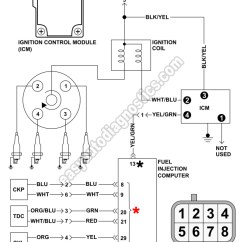 Honda Crv Ecu Wiring Diagram 1998 Jeep Cherokee Radio 2000 Cr V Schematic Today 1999 2001 2 0l Ignition System Pbf