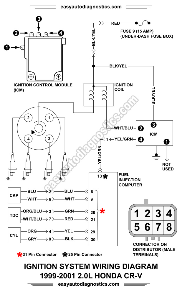 2001 honda civic wiring diagram autometer sport comp crv diagrams 1999 2 0l cr v ignition system