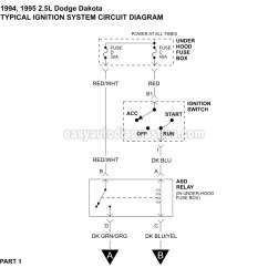 1995 Dodge Dakota Wiring Diagram 2009 Vw Polo Radio 1993-1995 2.5l Ignition System