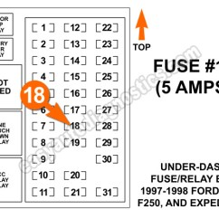 1997 F150 Headlight Wiring Diagram 2008 Gmc Sierra Part 2 -no Dash Lights Troubleshooting Tests (1997-1998 Ford F150)