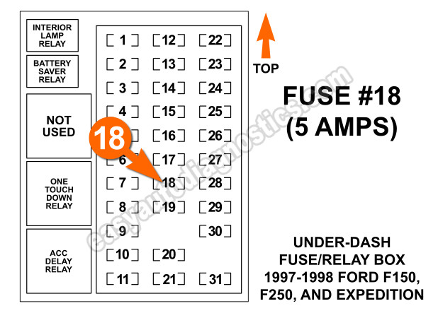 ford f350 fuse panel diagram gibson sg pickup wiring part 2 -no dash lights troubleshooting tests (1997-1998 f150)