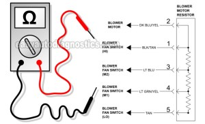 Part 1 How To Test The Blower Motor Resistor (20012004
