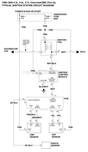 Ignition System Circuit Diagram (19961999 ChevyGMC Pick