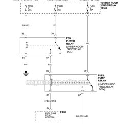 1999 Ford Mustang Fuel Pump Wiring Diagram 1996 36 Volt Ezgo F 250 All Data 95 F150 2004