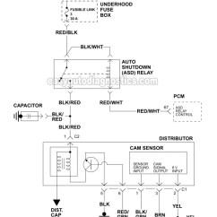 2004 Chrysler Sebring Engine Diagram 2005 Jeep Grand Cherokee Parts 98 Seabring 2 5 Great Installation Of Wiring Ignition System 1998 2000 5l V6 Rh Easyautodiagnostics Com