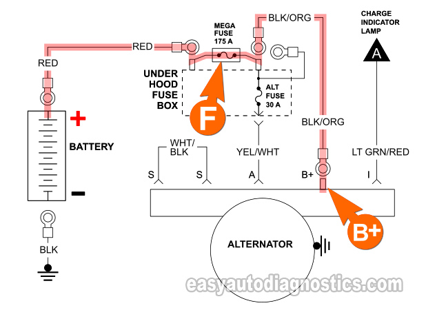 1999 Ford Ranger Alternator Wiring Diagram Pictures 416332 1998 Ford